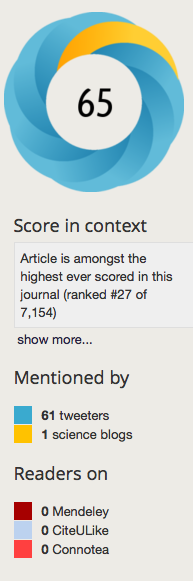 Altmetric Score for Brief of Digital Humanities and Law Scholars as Amici Curiae in Authors Guild