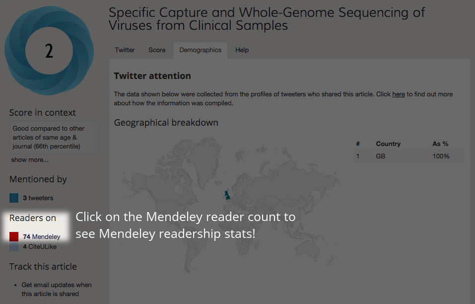 Accessing Mendeley counts