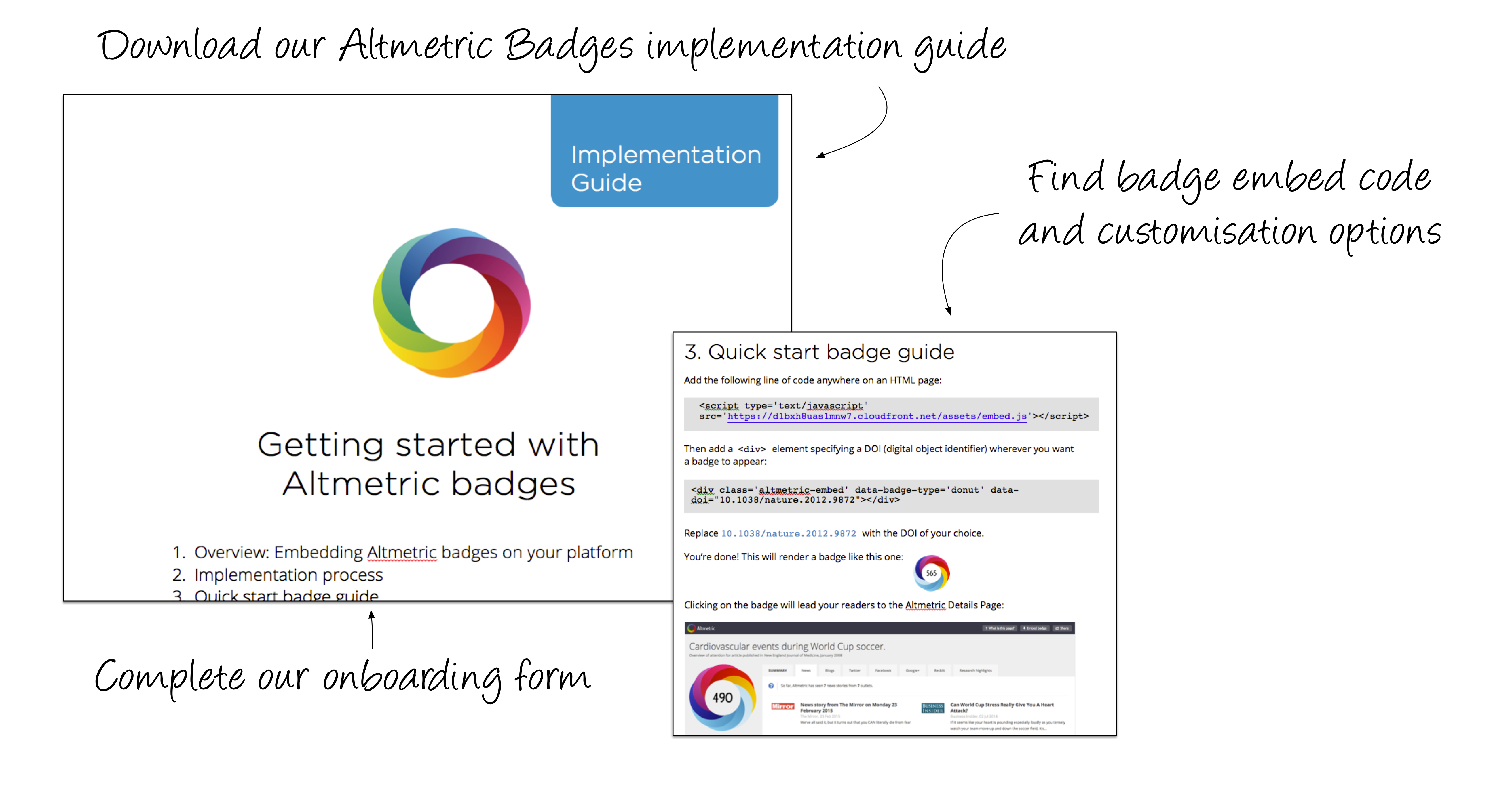 Altmetric badges implementation