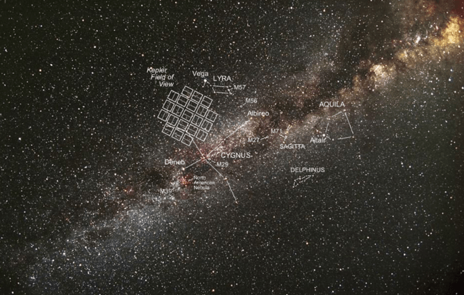 Region that the Keppler Space Telescope can see.