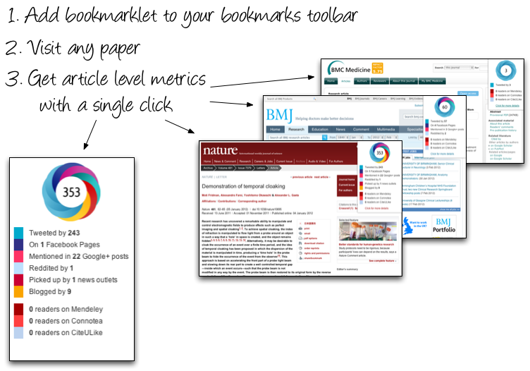 altmetric bookmarklet instruction image