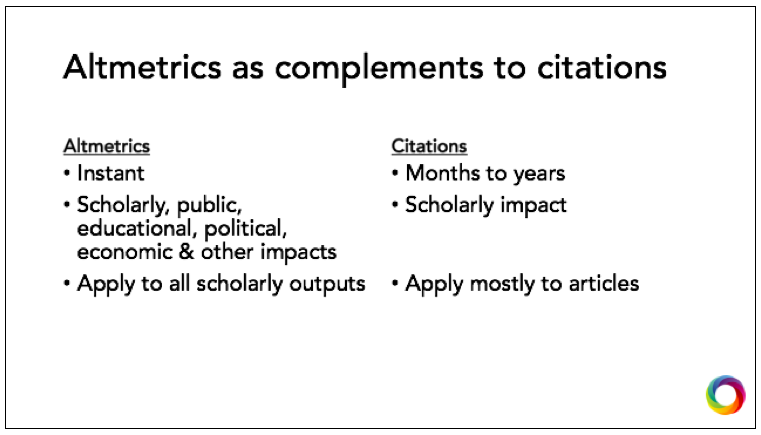 Figure 1. List of ways that altmetrics can serve as a complement to citations' weaknesses.