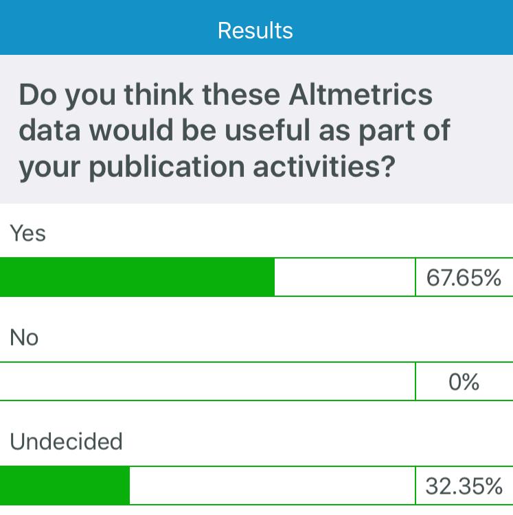 2 final poll
