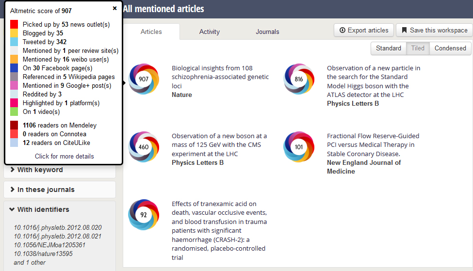 Figure 2. Papers with rather high Altmetric scores where Serbian scientists appear as co-authors but these are usually a result of large and highly topical international projects involving many scientists from all over the word.