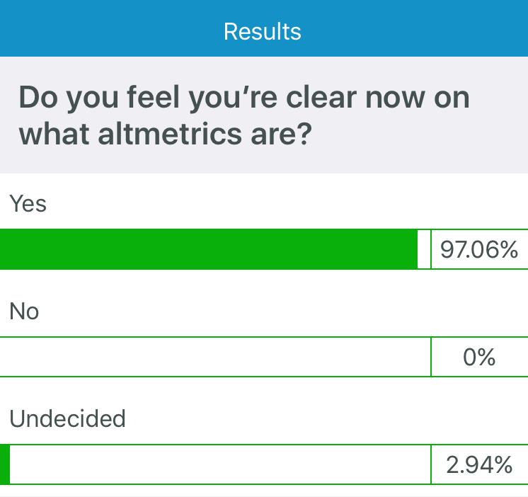 Final poll