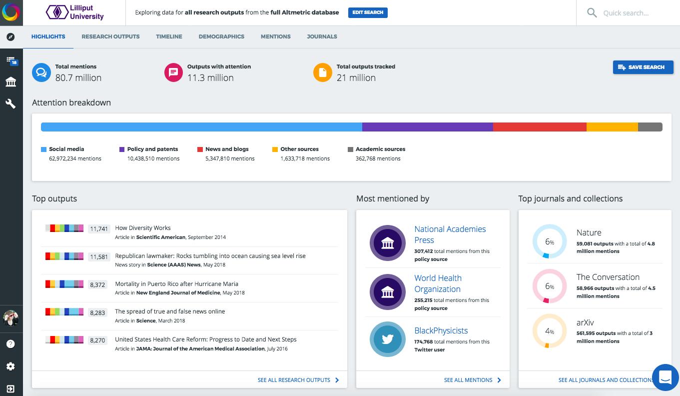 "Altmetric releases Explorer ""Highlights"" and enhanced user"
