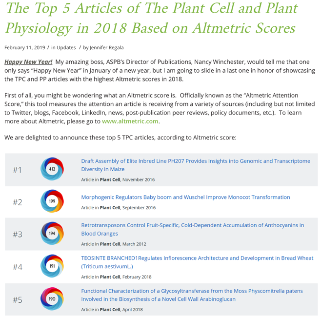 """Altmetric """"top"""" lists – two perspectives – Altmetric"""